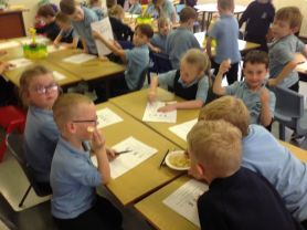 'All About Me' Year 2